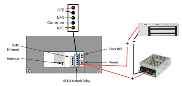 [DIAGRAM_38YU]  Full Reference Guide | Keri Access Wiring Diagram |  | Keri Systems Knowledge Base