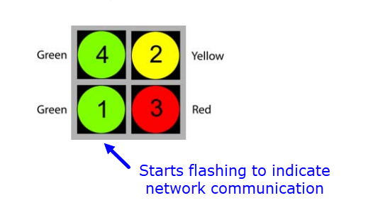Network Comms LED